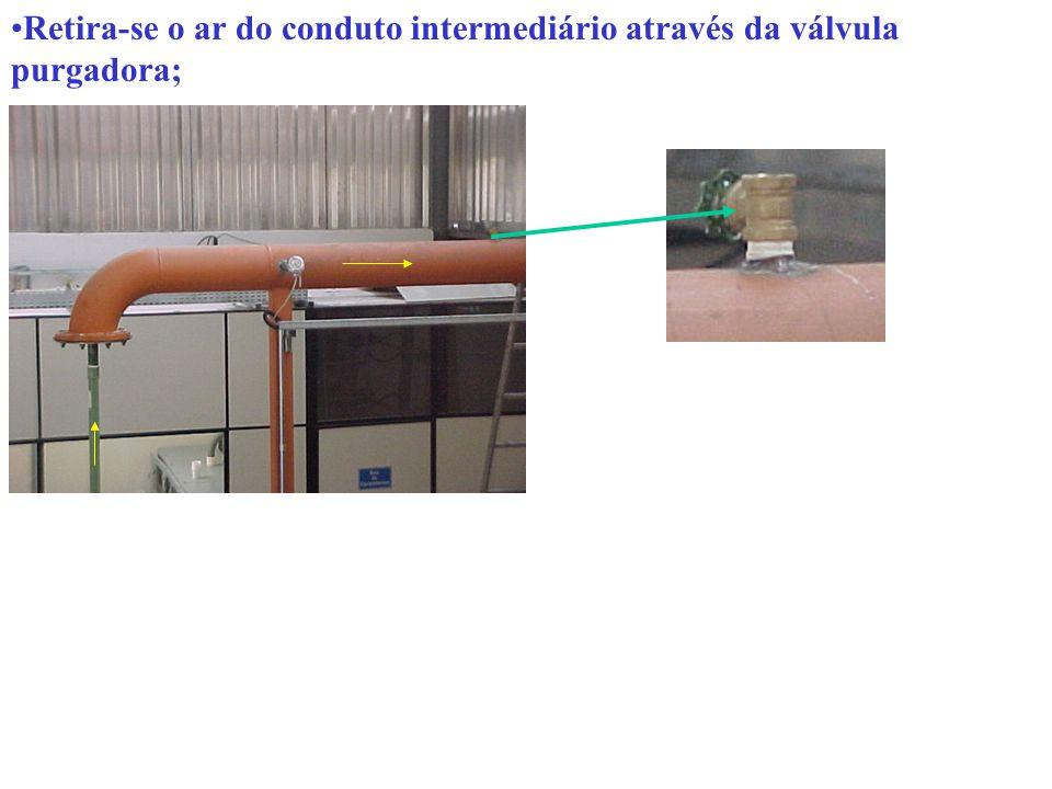 Retira-se o ar do conduto intermediário através da válvula purgadora;