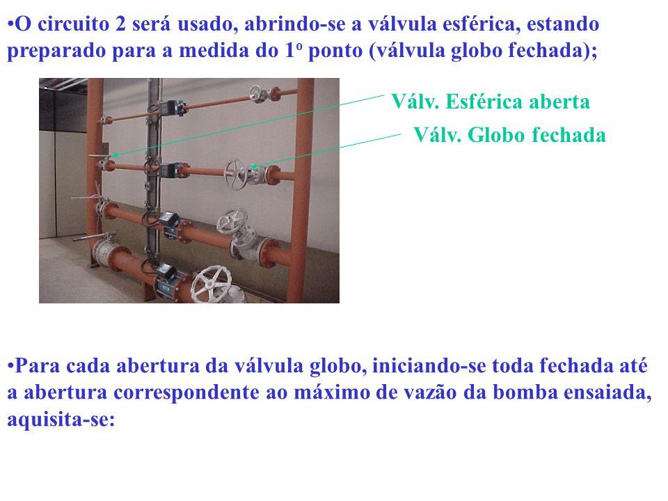 O circuito 2 será usado, abrindo-se a válvula esférica, estando preparado para a medida do 1 o ponto (válvula globo fechada); Válv. Esférica aberta Vá