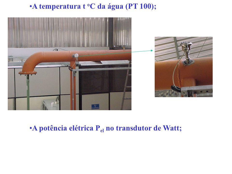 A temperatura t o C da água (PT 100); A potência elétrica P el no transdutor de Watt;