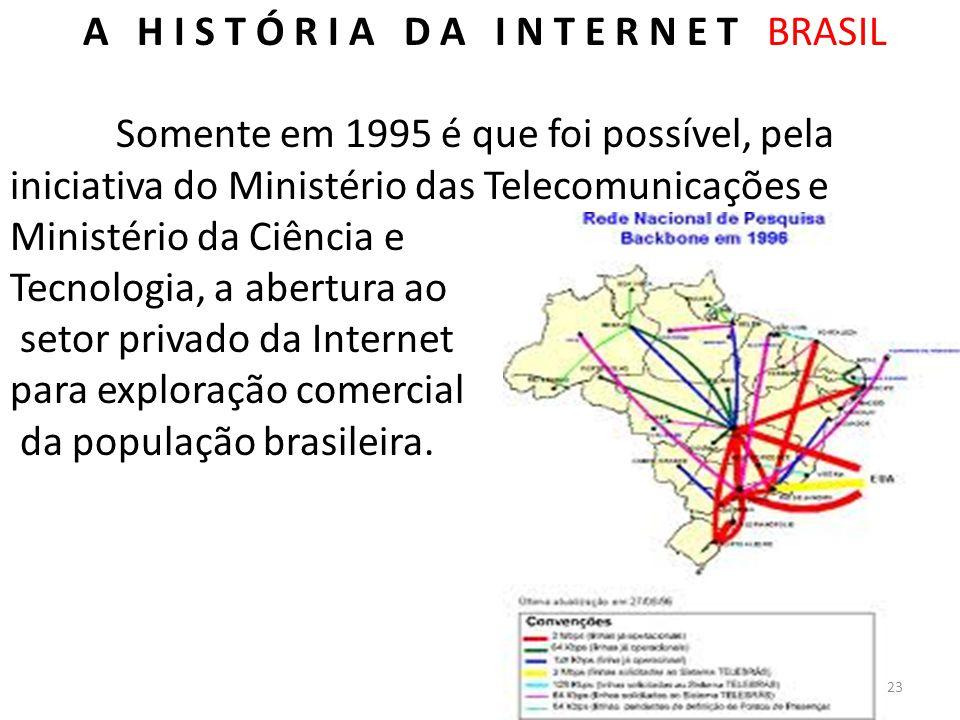 A H I S T Ó R I A D A I N T E R N E T BRASIL Somente em 1995 é que foi possível, pela iniciativa do Ministério das Telecomunicações e Ministério da Ci