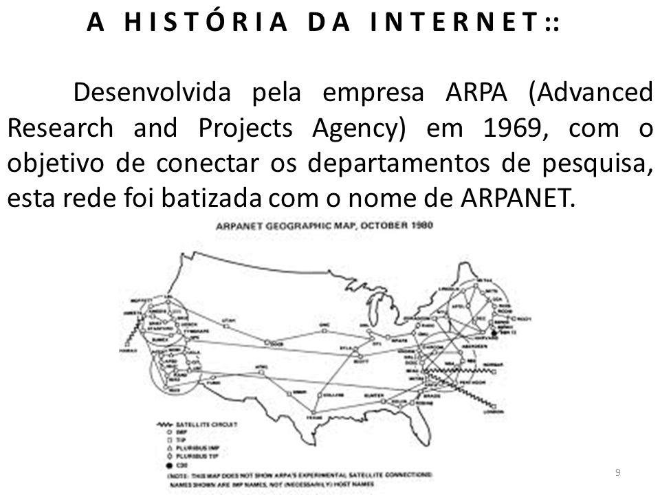 A H I S T Ó R I A D A I N T E R N E T :: Desenvolvida pela empresa ARPA (Advanced Research and Projects Agency) em 1969, com o objetivo de conectar os