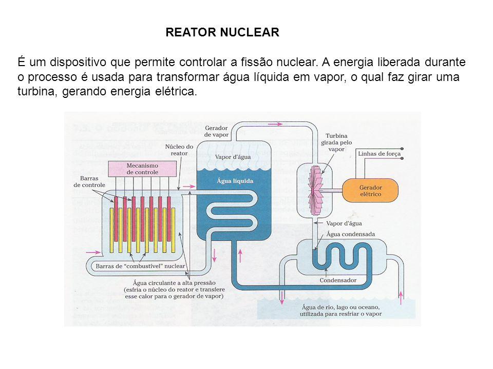 REATOR NUCLEAR É um dispositivo que permite controlar a fissão nuclear. A energia liberada durante o processo é usada para transformar água líquida em