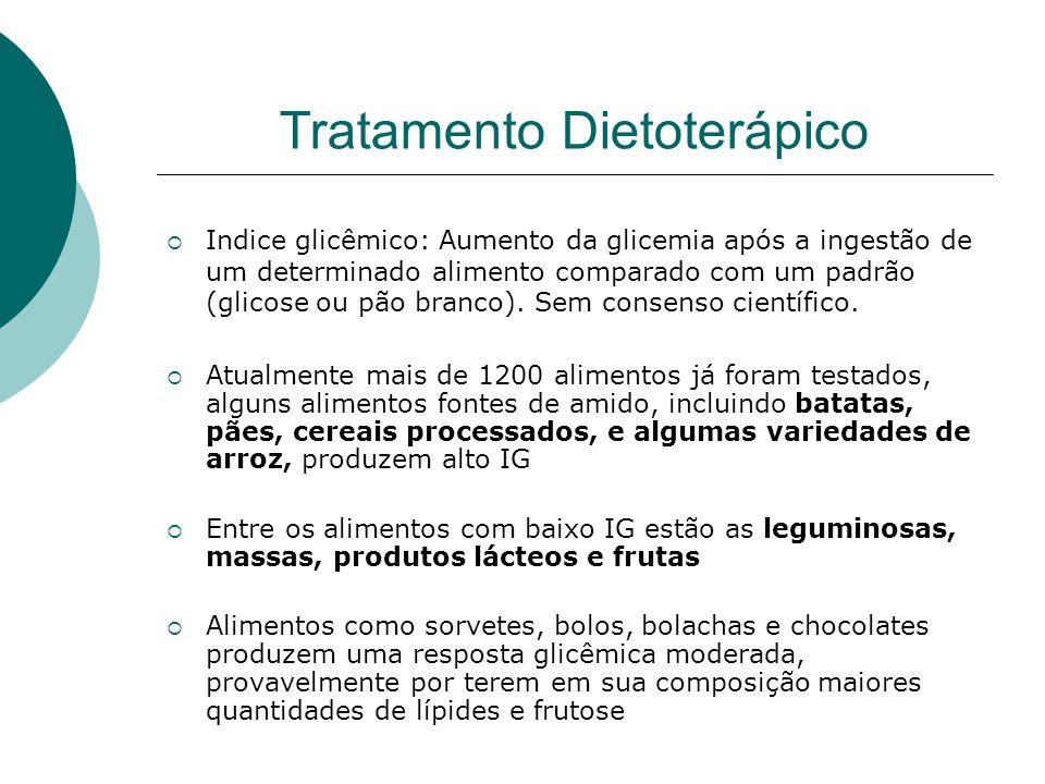 Tratamento Dietoterápico  Indice glicêmico: Aumento da glicemia após a ingestão de um determinado alimento comparado com um padrão (glicose ou pão branco).