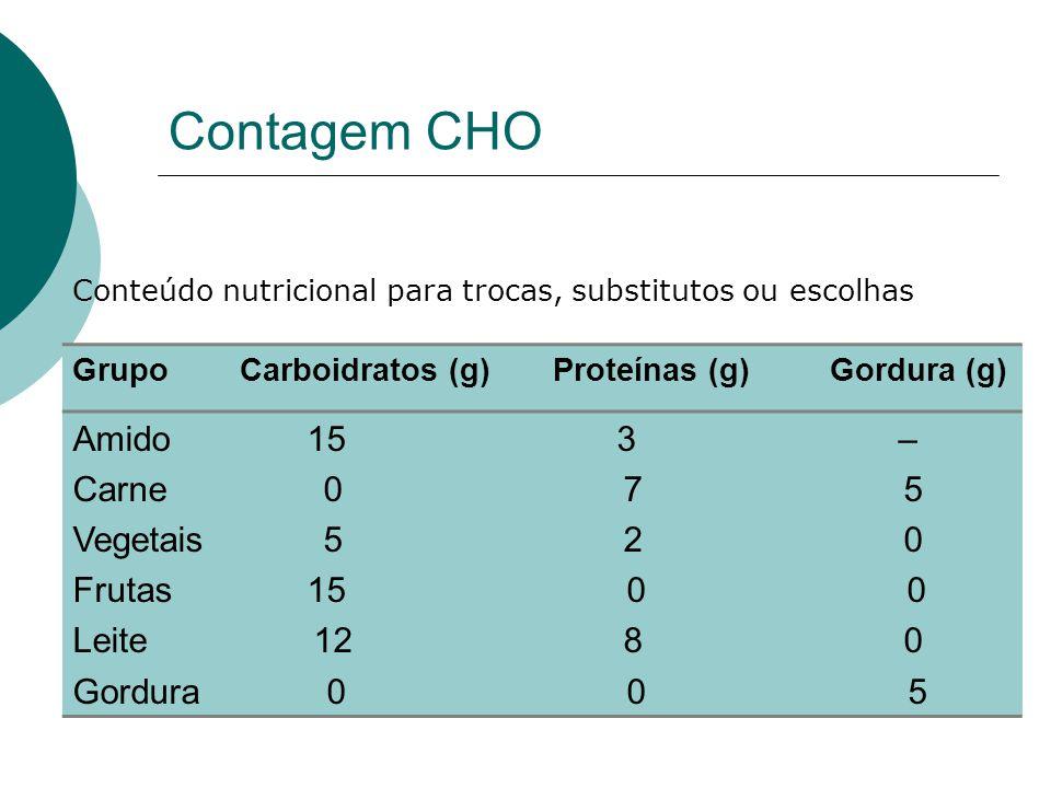 Contagem CHO Grupo Carboidratos (g) Proteínas (g) Gordura (g) Amido 15 3 – Carne 0 7 5 Vegetais 5 2 0 Frutas 15 0 0 Leite 12 8 0 Gordura 0 0 5 Conteúdo nutricional para trocas, substitutos ou escolhas
