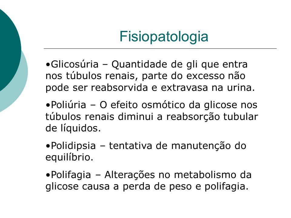 Fisiopatologia Glicosúria – Quantidade de gli que entra nos túbulos renais, parte do excesso não pode ser reabsorvida e extravasa na urina.