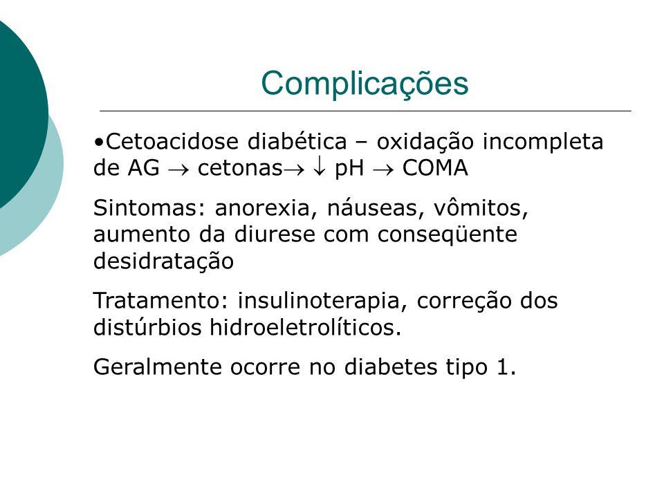 Complicações Cetoacidose diabética – oxidação incompleta de AG  cetonas  pH  COMA Sintomas: anorexia, náuseas, vômitos, aumento da diurese com conseqüente desidratação Tratamento: insulinoterapia, correção dos distúrbios hidroeletrolíticos.
