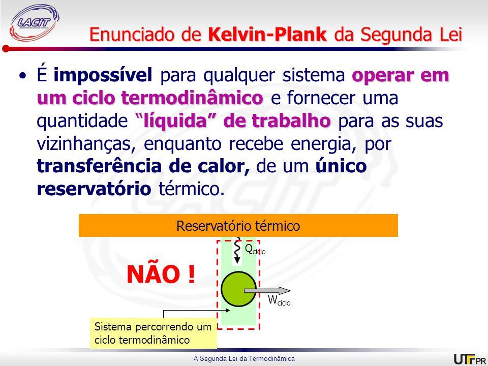 A Segunda Lei da Termodinâmica Enunciado de Kelvin-Plank da Segunda Lei operar em um ciclo termodinâmico líquida de trabalhoÉ impossível para qualquer sistema operar em um ciclo termodinâmico e fornecer uma quantidade líquida de trabalho para as suas vizinhanças, enquanto recebe energia, por transferência de calor, de um único reservatório térmico.