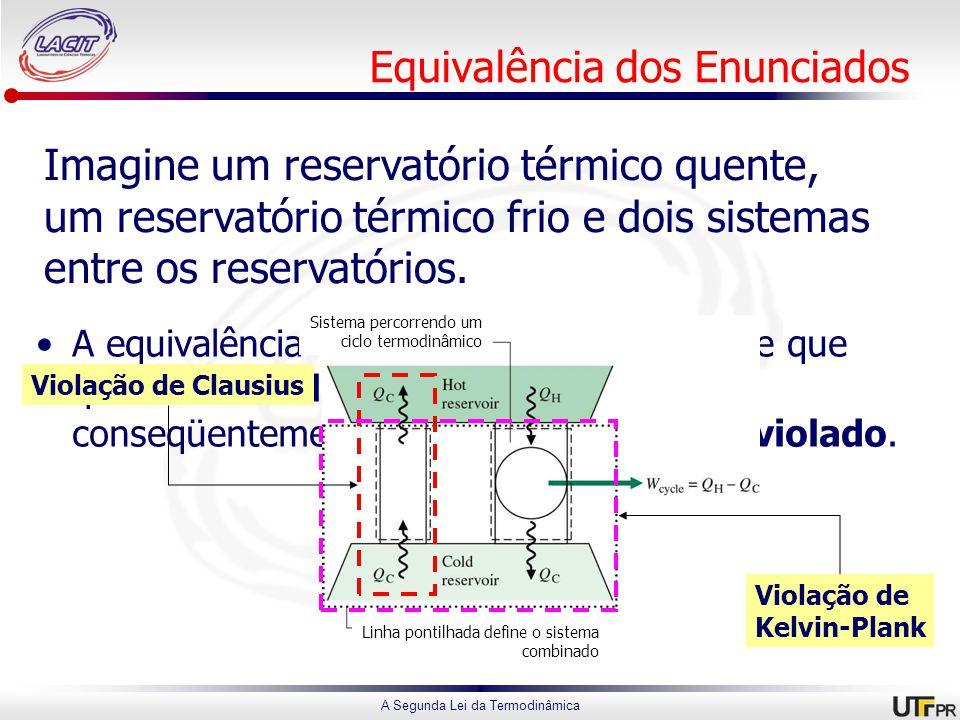 A Segunda Lei da Termodinâmica Equivalência dos Enunciados A equivalência é demonstrada pelo fato de que quando se viola um enunciado, conseqüentemente o outro enunciado é violado.