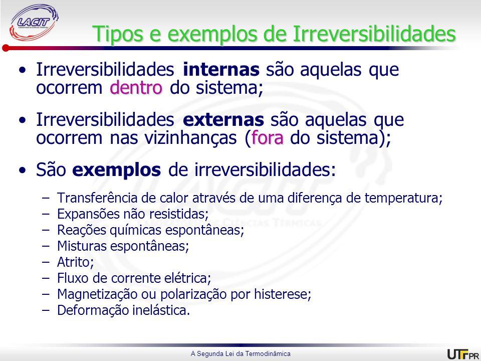 A Segunda Lei da Termodinâmica Tipos e exemplos de Irreversibilidades dentroIrreversibilidades internas são aquelas que ocorrem dentro do sistema; foraIrreversibilidades externas são aquelas que ocorrem nas vizinhanças (fora do sistema); São exemplos de irreversibilidades: –Transferência de calor através de uma diferença de temperatura; –Expansões não resistidas; –Reações químicas espontâneas; –Misturas espontâneas; –Atrito; –Fluxo de corrente elétrica; –Magnetização ou polarização por histerese; –Deformação inelástica.