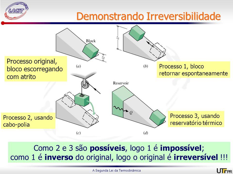 A Segunda Lei da Termodinâmica Demonstrando Irreversibilidade Processo original, bloco escorregando com atrito Processo 3, usando reservatório térmico Processo 2, usando cabo-polia Processo 1, bloco retornar espontaneamente Como 2 e 3 são possíveis, logo 1 é impossível; como 1 é inverso do original, logo o original é irreversível !!!