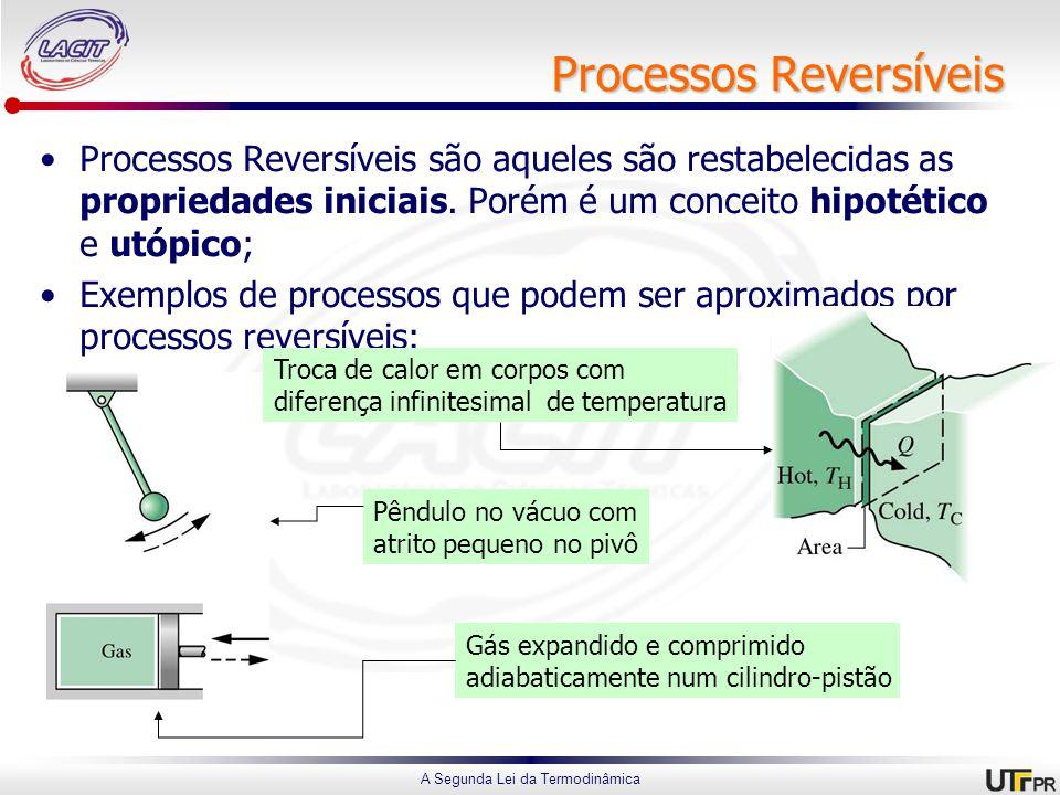 A Segunda Lei da Termodinâmica Processos Reversíveis Processos Reversíveis são aqueles são restabelecidas as propriedades iniciais.