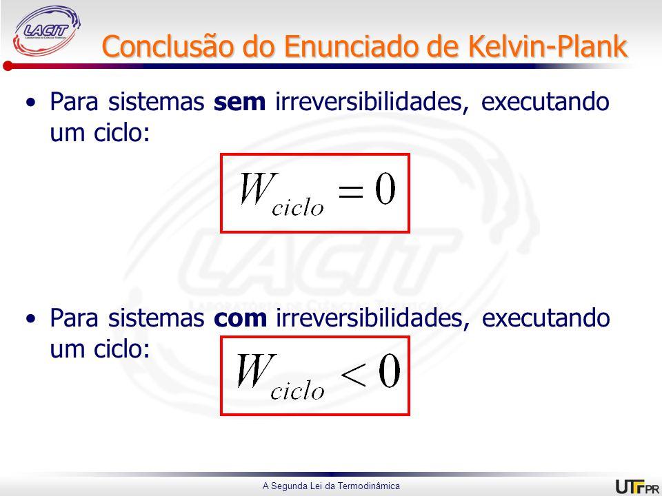 A Segunda Lei da Termodinâmica Conclusão do Enunciado de Kelvin-Plank Para sistemas sem irreversibilidades, executando um ciclo: Para sistemas com irreversibilidades, executando um ciclo: