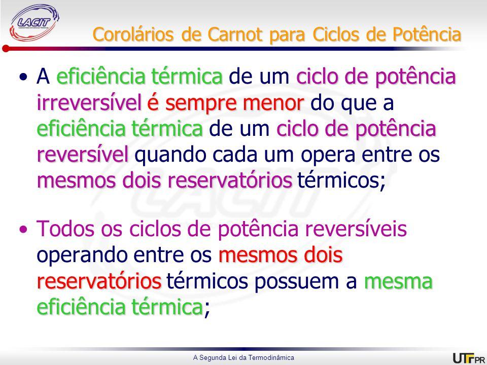 A Segunda Lei da Termodinâmica Corolários de Carnot para Ciclos de Potência eficiência térmicaciclo de potência irreversívelé sempre menor eficiência térmicaciclo de potência reversível mesmos dois reservatóriosA eficiência térmica de um ciclo de potência irreversível é sempre menor do que a eficiência térmica de um ciclo de potência reversível quando cada um opera entre os mesmos dois reservatórios térmicos; mesmos dois reservatóriosmesma eficiência térmicaTodos os ciclos de potência reversíveis operando entre os mesmos dois reservatórios térmicos possuem a mesma eficiência térmica;