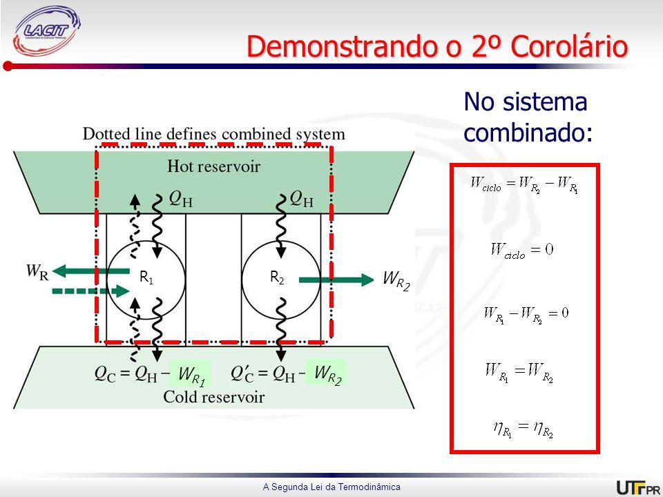 A Segunda Lei da Termodinâmica Demonstrando o 2º Corolário No sistema combinado: R1R1 R2R2 WR1WR1 WR2WR2 WR2WR2