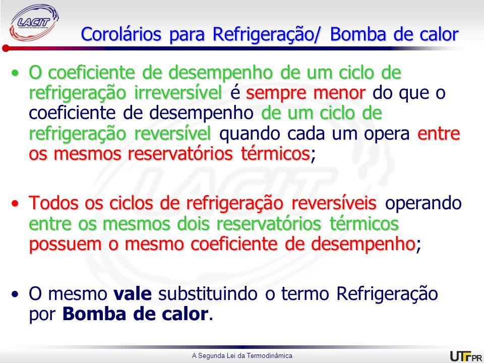 A Segunda Lei da Termodinâmica Corolários para Refrigeração/ Bomba de calor O coeficiente de desempenho de um ciclo de refrigeração irreversívelsempre menor de um ciclo de refrigeração reversívelentre os mesmos reservatórios térmicosO coeficiente de desempenho de um ciclo de refrigeração irreversível é sempre menor do que o coeficiente de desempenho de um ciclo de refrigeração reversível quando cada um opera entre os mesmos reservatórios térmicos; Todos os ciclos de refrigeração reversíveis entre os mesmos dois reservatórios térmicos possuem o mesmo coeficiente de desempenhoTodos os ciclos de refrigeração reversíveis operando entre os mesmos dois reservatórios térmicos possuem o mesmo coeficiente de desempenho; O mesmo vale substituindo o termo Refrigeração por Bomba de calor.
