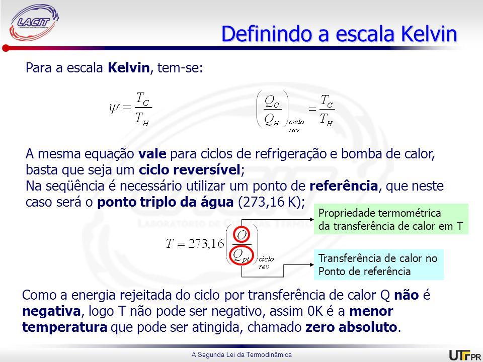 A Segunda Lei da Termodinâmica Definindo a escala Kelvin Para a escala Kelvin, tem-se: A mesma equação vale para ciclos de refrigeração e bomba de calor, basta que seja um ciclo reversível; Na seqüência é necessário utilizar um ponto de referência, que neste caso será o ponto triplo da água (273,16 K); Como a energia rejeitada do ciclo por transferência de calor Q não é negativa, logo T não pode ser negativo, assim 0K é a menor temperatura que pode ser atingida, chamado zero absoluto.