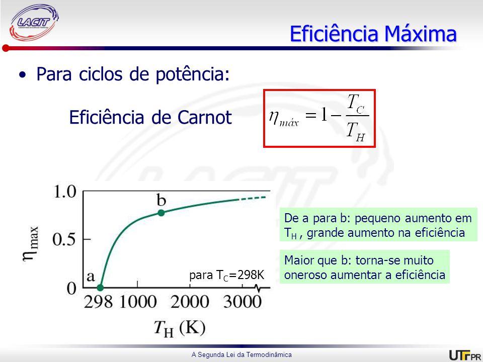 A Segunda Lei da Termodinâmica Eficiência Máxima Para ciclos de potência: Eficiência de Carnot para T C =298K De a para b: pequeno aumento em T H, grande aumento na eficiência Maior que b: torna-se muito oneroso aumentar a eficiência