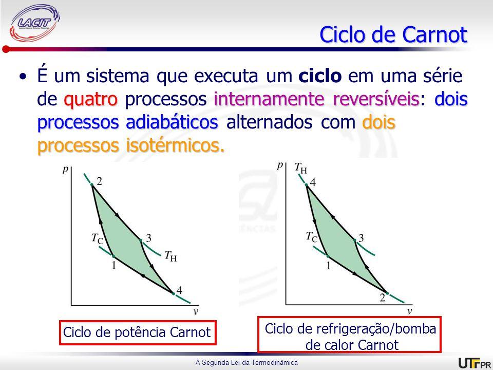 A Segunda Lei da Termodinâmica Ciclo de Carnot quatrointernamente reversíveisdois processos adiabáticosdois processos isotérmicos.É um sistema que executa um ciclo em uma série de quatro processos internamente reversíveis: dois processos adiabáticos alternados com dois processos isotérmicos.