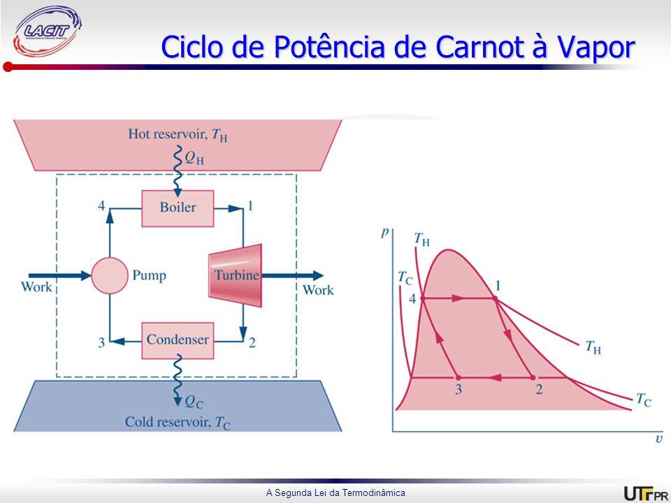 A Segunda Lei da Termodinâmica Ciclo de Potência de Carnot à Vapor