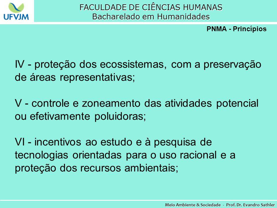 FACULDADE DE CIÊNCIAS HUMANAS Bacharelado em Humanidades Meio Ambiente & Sociedade - Prof. Dr. Evandro Sathler PNMA - Princípios IV - proteção dos eco