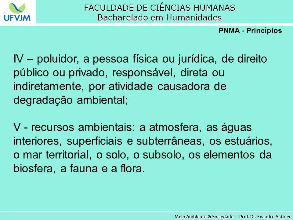 FACULDADE DE CIÊNCIAS HUMANAS Bacharelado em Humanidades Meio Ambiente & Sociedade - Prof. Dr. Evandro Sathler PNMA - Princípios IV – poluidor, a pess