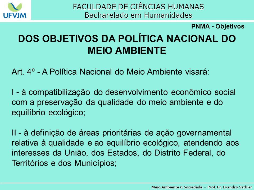 FACULDADE DE CIÊNCIAS HUMANAS Bacharelado em Humanidades Meio Ambiente & Sociedade - Prof. Dr. Evandro Sathler PNMA - Objetivos DOS OBJETIVOS DA POLÍT