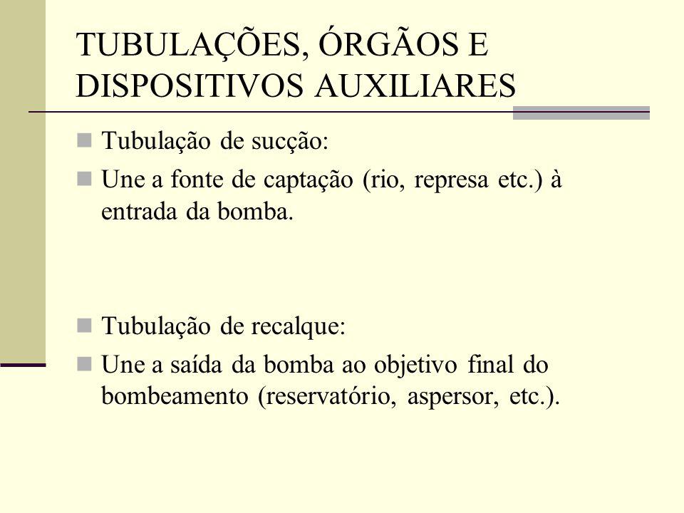 TUBULAÇÕES, ÓRGÃOS E DISPOSITIVOS AUXILIARES Tubulação de sucção: Une a fonte de captação (rio, represa etc.) à entrada da bomba. Tubulação de recalqu