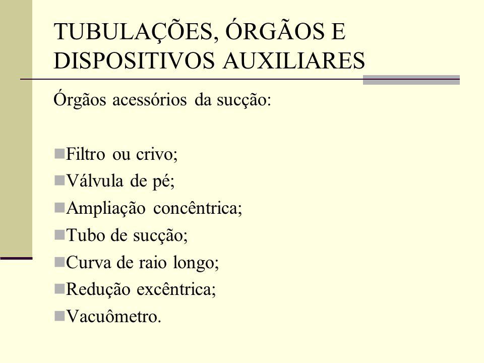 Órgãos acessórios da sucção: Filtro ou crivo; Válvula de pé; Ampliação concêntrica; Tubo de sucção; Curva de raio longo; Redução excêntrica; Vacuômetr