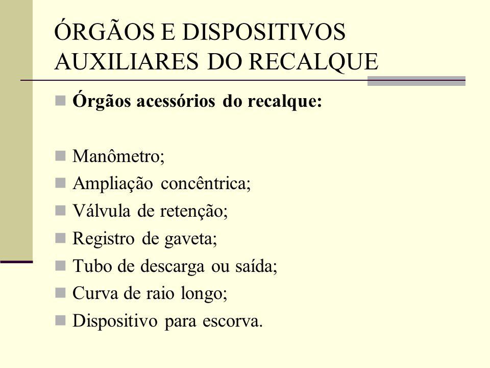 ÓRGÃOS E DISPOSITIVOS AUXILIARES DO RECALQUE Órgãos acessórios do recalque: Manômetro; Ampliação concêntrica; Válvula de retenção; Registro de gaveta;