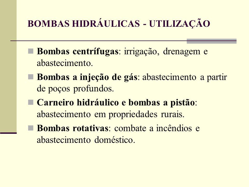 BOMBAS HIDRÁULICAS - UTILIZAÇÃO Bombas centrífugas: irrigação, drenagem e abastecimento. Bombas a injeção de gás: abastecimento a partir de poços prof