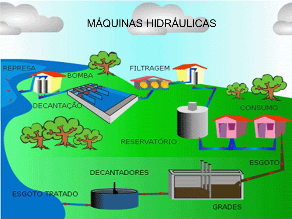 MÁQUINA HIDRÁULICA - classificação MÁQUINAS MOTRIZES :
