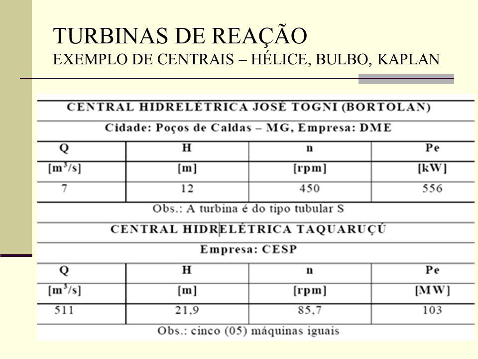 TURBINAS DE REAÇÃO EXEMPLO DE CENTRAIS – HÉLICE, BULBO, KAPLAN