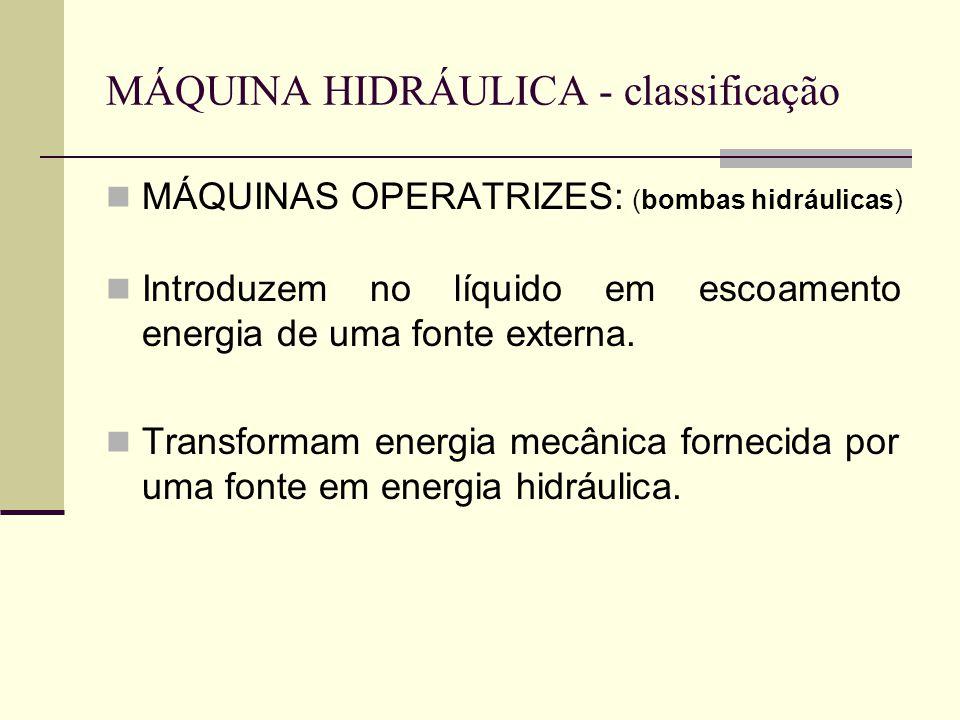 MÁQUINA HIDRÁULICA - classificação MÁQUINAS OPERATRIZES: (bombas hidráulicas) Introduzem no líquido em escoamento energia de uma fonte externa. Transf