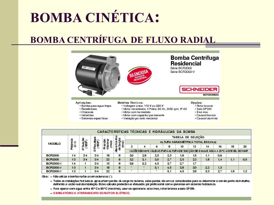 BOMBA CINÉTICA : BOMBA CENTRÍFUGA DE FLUXO RADIAL