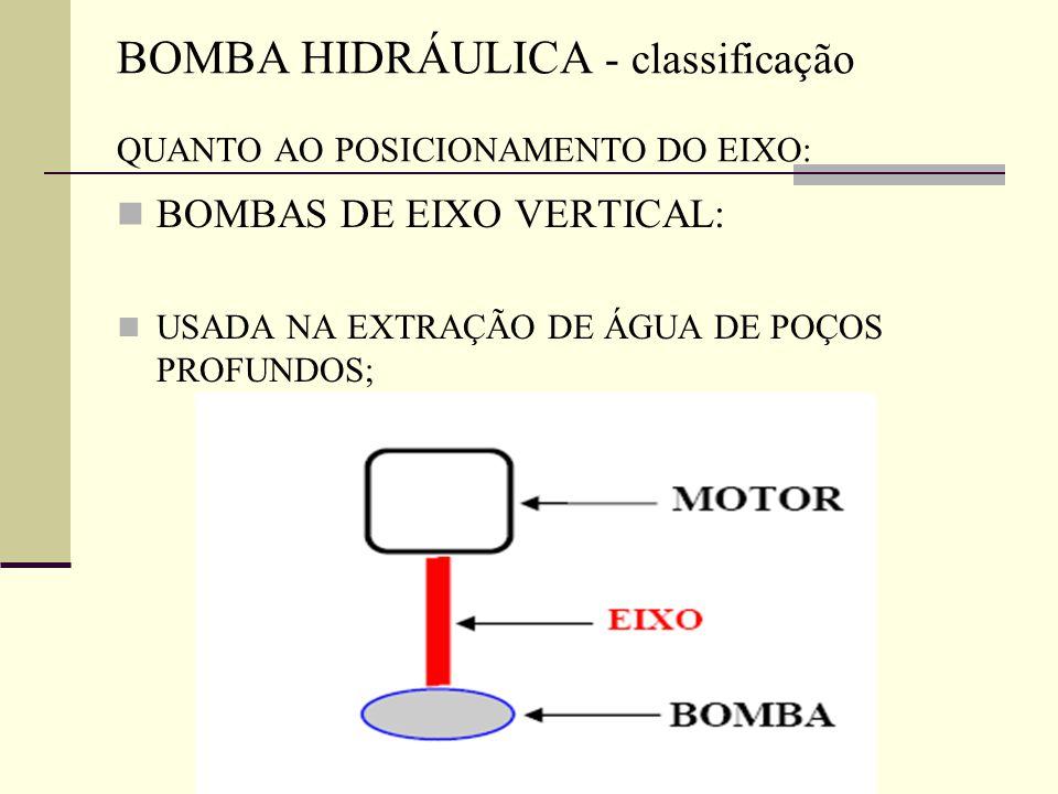 BOMBAS DE EIXO VERTICAL: USADA NA EXTRAÇÃO DE ÁGUA DE POÇOS PROFUNDOS; BOMBA HIDRÁULICA - classificação QUANTO AO POSICIONAMENTO DO EIXO: