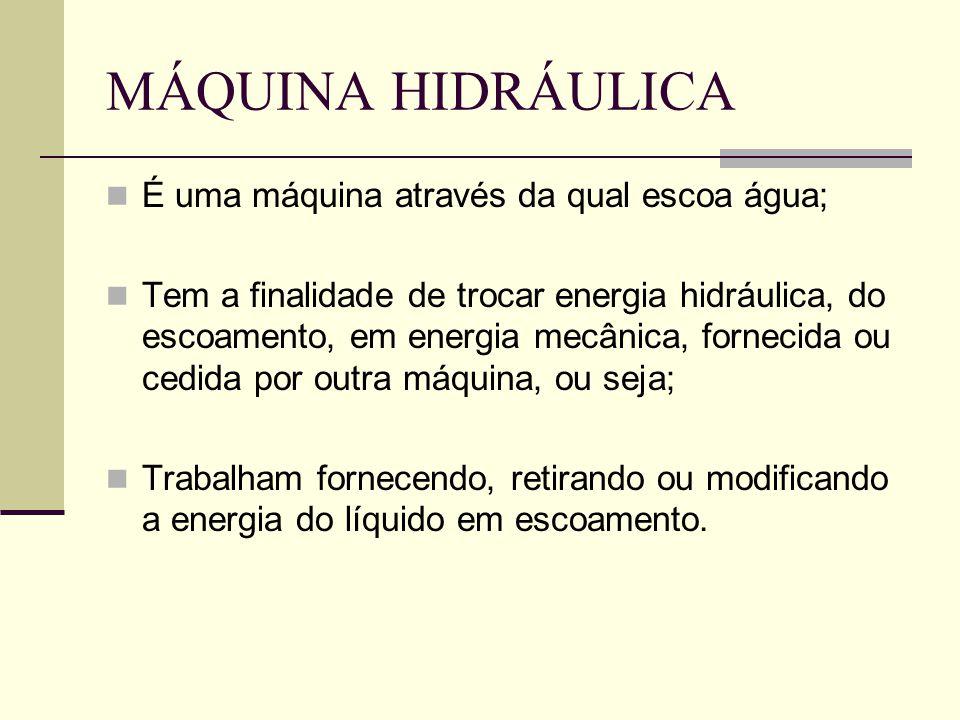 MÁQUINA HIDRÁULICA - classificação MÁQUINAS MISTAS: