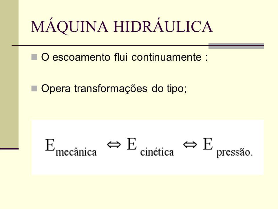 MÁQUINA HIDRÁULICA O escoamento flui continuamente : Opera transformações do tipo;