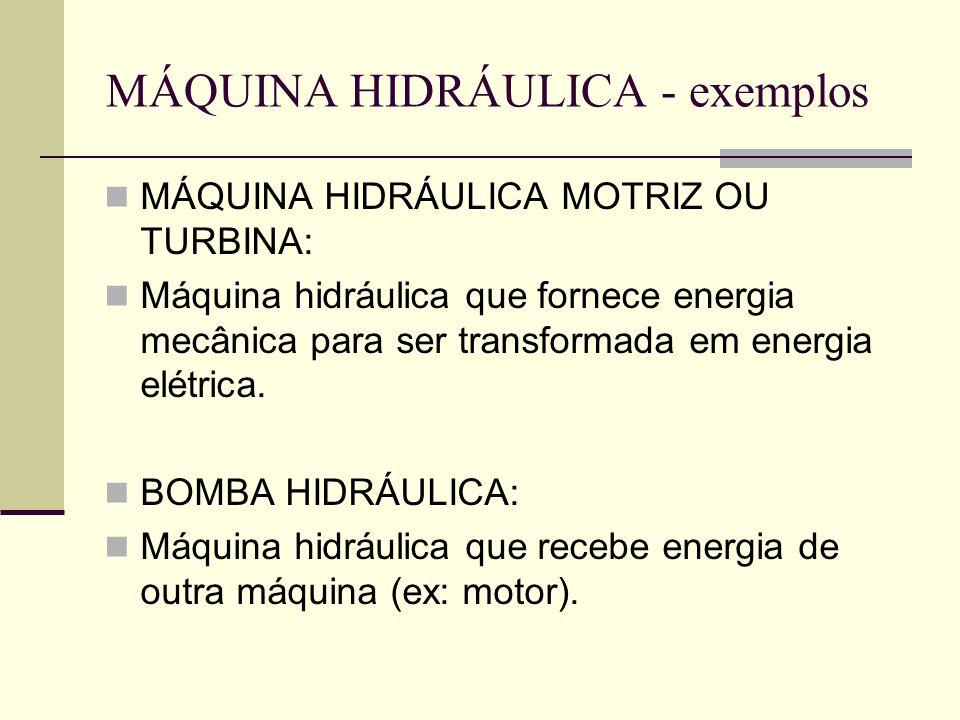 MÁQUINA HIDRÁULICA - exemplos MÁQUINA HIDRÁULICA MOTRIZ OU TURBINA: Máquina hidráulica que fornece energia mecânica para ser transformada em energia e