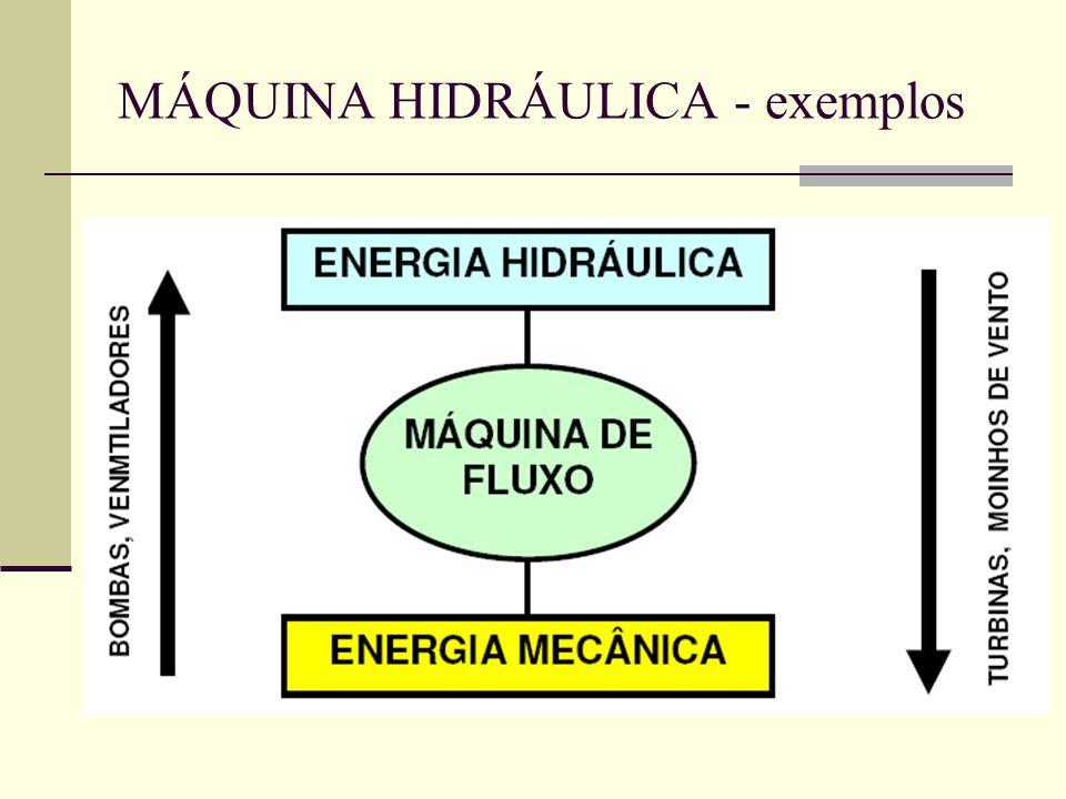 BOMBAS CENTRÍFUGAS: TIPOS DE FLUXO O Fluxo da água no interior da bomba centrífuga pode tomar diferentes direções, o que faz com que sejam classificadas da seguinte forma: bombas de fluxo radial; bombas de fluxo axial; bombas de fluxo helicoidal ou misto.