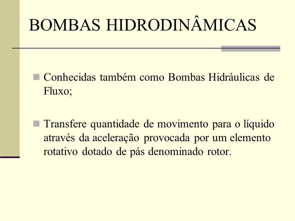 BOMBAS HIDRODINÂMICAS Conhecidas também como Bombas Hidráulicas de Fluxo; Transfere quantidade de movimento para o líquido através da aceleração provo