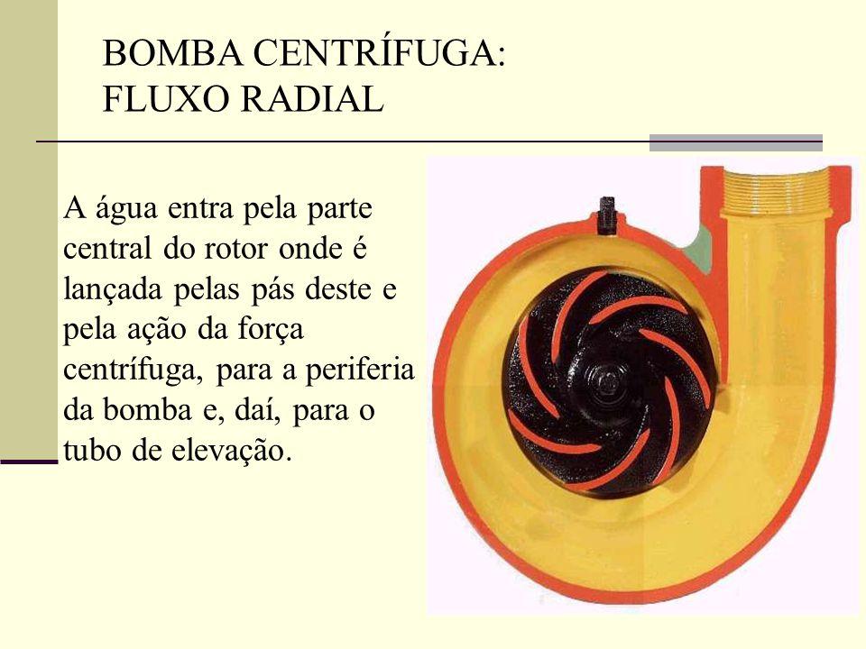 BOMBA CENTRÍFUGA: FLUXO RADIAL A água entra pela parte central do rotor onde é lançada pelas pás deste e pela ação da força centrífuga, para a perifer