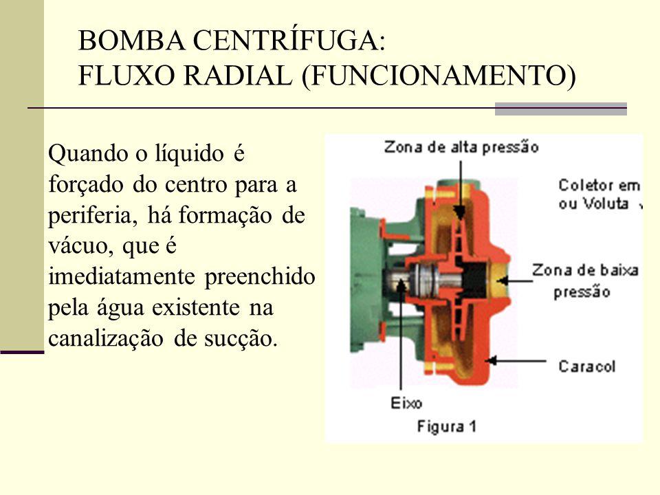 Quando o líquido é forçado do centro para a periferia, há formação de vácuo, que é imediatamente preenchido pela água existente na canalização de sucç
