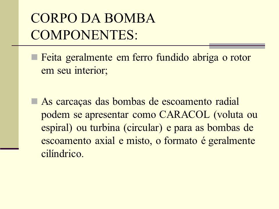 CORPO DA BOMBA COMPONENTES: Feita geralmente em ferro fundido abriga o rotor em seu interior; As carcaças das bombas de escoamento radial podem se apr
