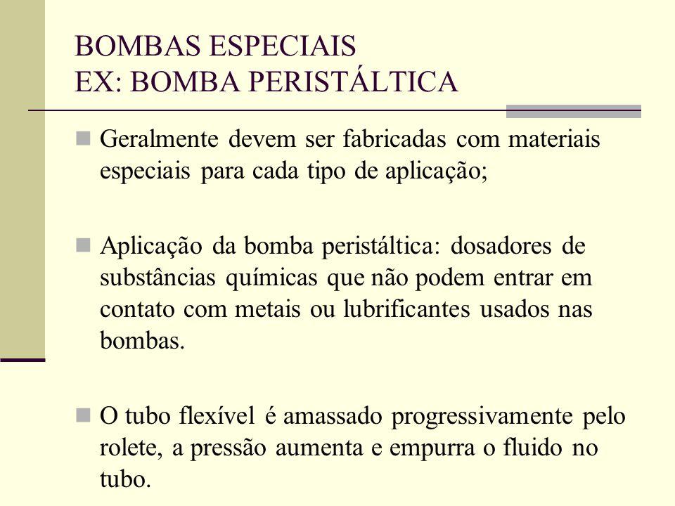 Geralmente devem ser fabricadas com materiais especiais para cada tipo de aplicação; Aplicação da bomba peristáltica: dosadores de substâncias química