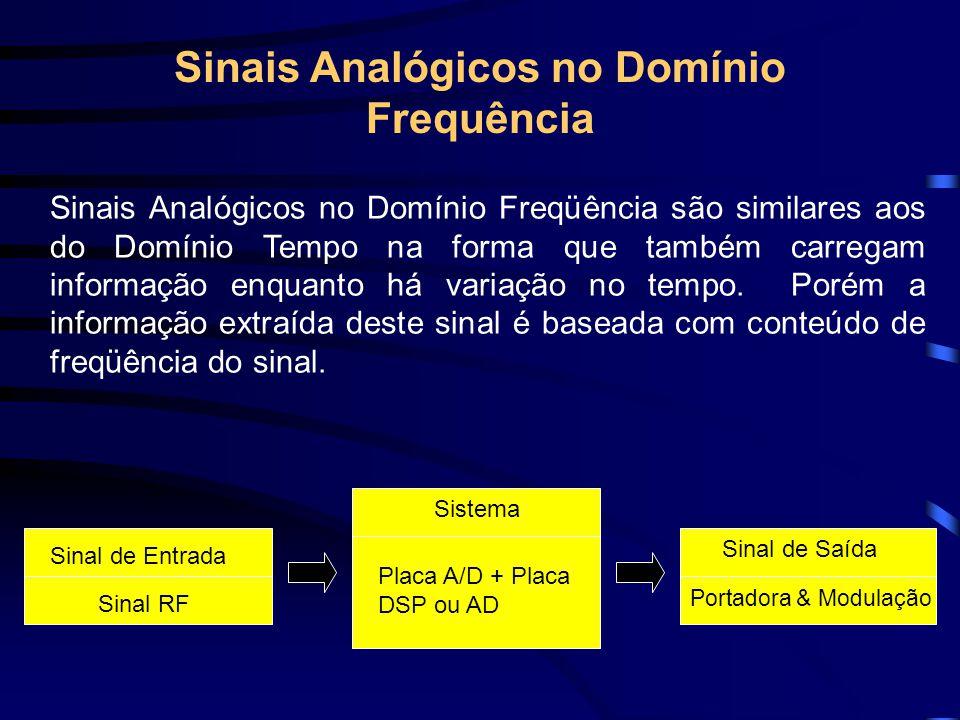 Sinais Analógicos no Domínio Frequência Sinais Analógicos no Domínio Freqüência são similares aos do Domínio Tempo na forma que também carregam inform