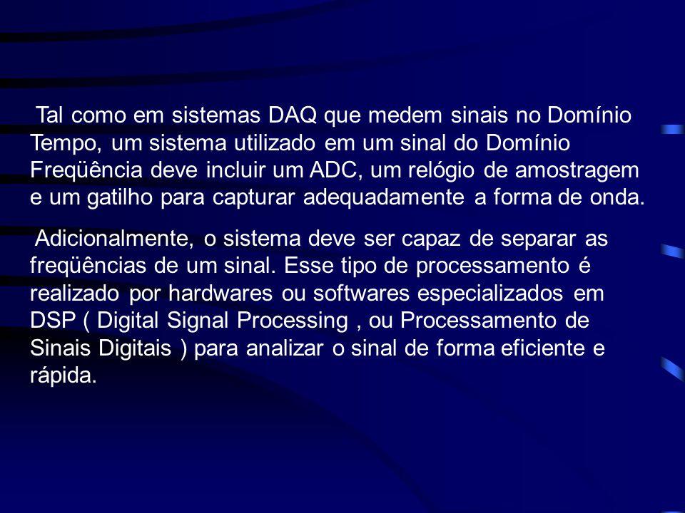Tal como em sistemas DAQ que medem sinais no Domínio Tempo, um sistema utilizado em um sinal do Domínio Freqüência deve incluir um ADC, um relógio de