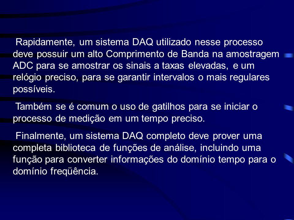 Rapidamente, um sistema DAQ utilizado nesse processo deve possuir um alto Comprimento de Banda na amostragem ADC para se amostrar os sinais a taxas el
