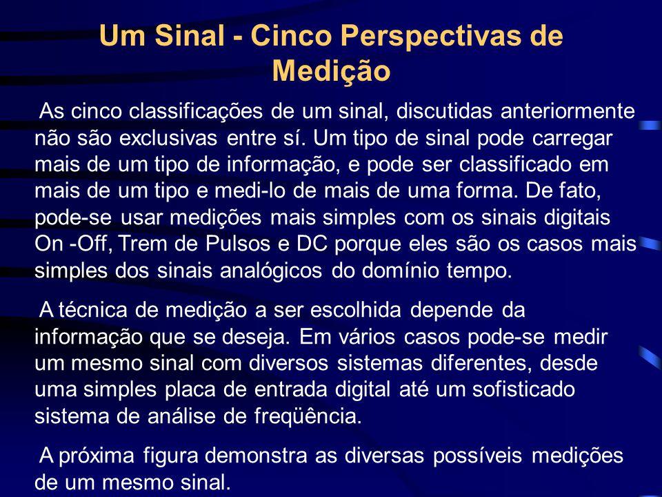 Um Sinal - Cinco Perspectivas de Medição As cinco classificações de um sinal, discutidas anteriormente não são exclusivas entre sí. Um tipo de sinal p