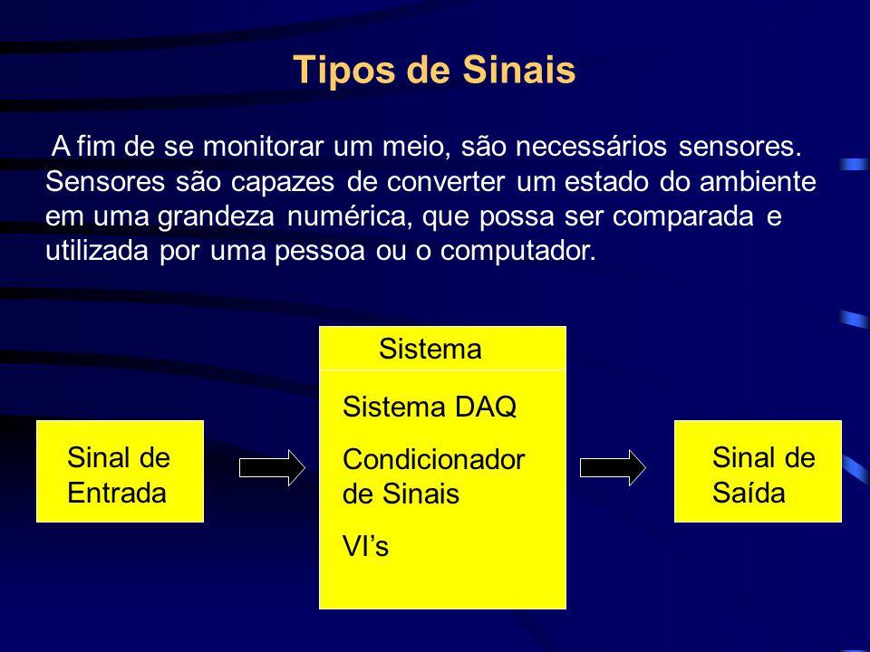 Tipos de Sinais A fim de se monitorar um meio, são necessários sensores. Sensores são capazes de converter um estado do ambiente em uma grandeza numér