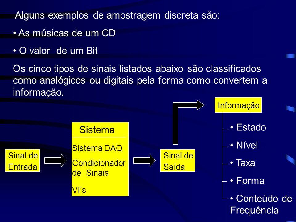Alguns exemplos de amostragem discreta são: As músicas de um CD O valor de um Bit Os cinco tipos de sinais listados abaixo são classificados como anal